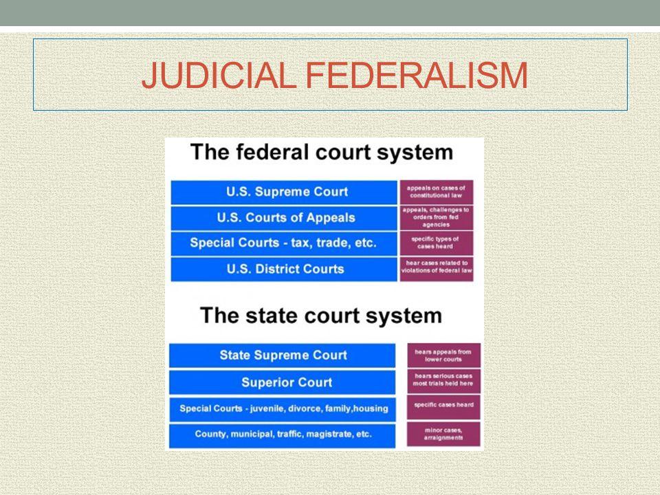 JUDICIAL FEDERALISM