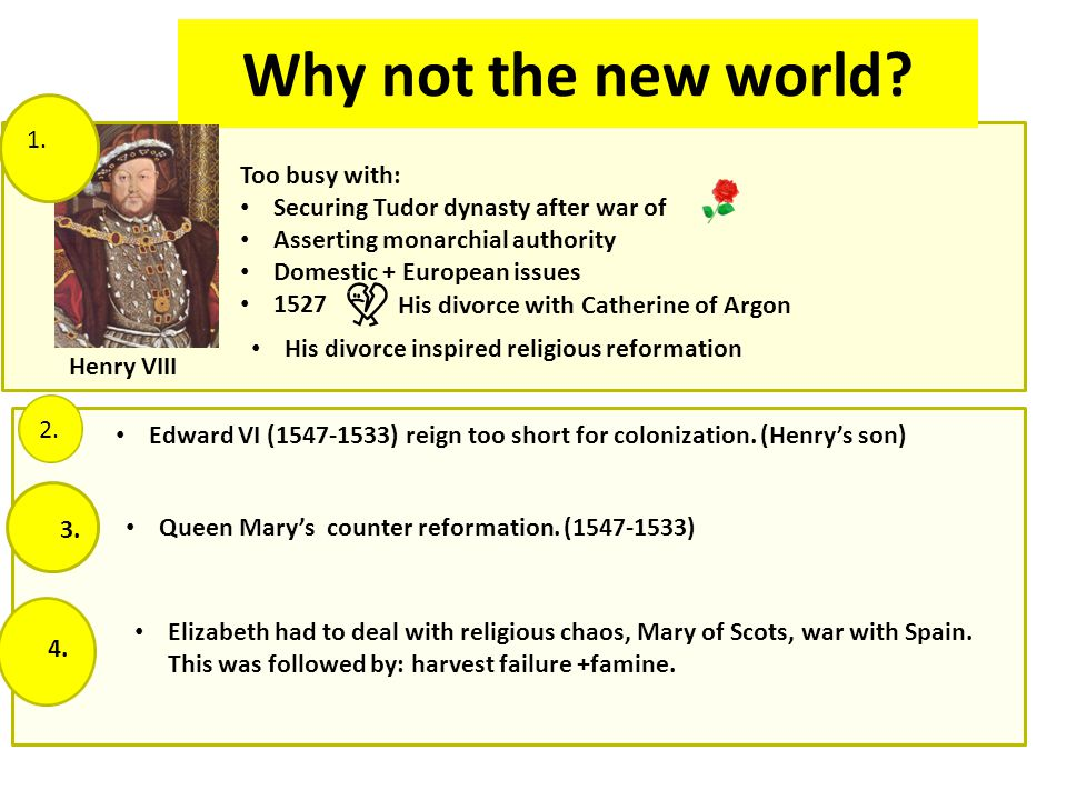 Why not the new world? 1. Too busy with: Securing Tudor dynasty after war of Asserting monarchial authority Domestic + European issues 1527 His divorc