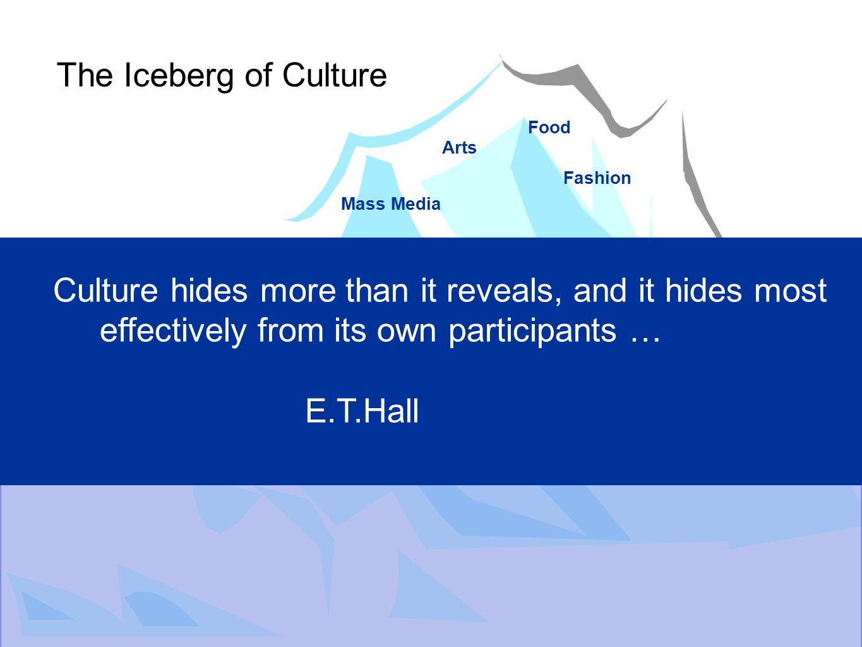 Arts Fashion Food Mass Media Behaviors social norms taboos The Iceberg of Culture Communication Patterns speech styles non-verbal communication listen