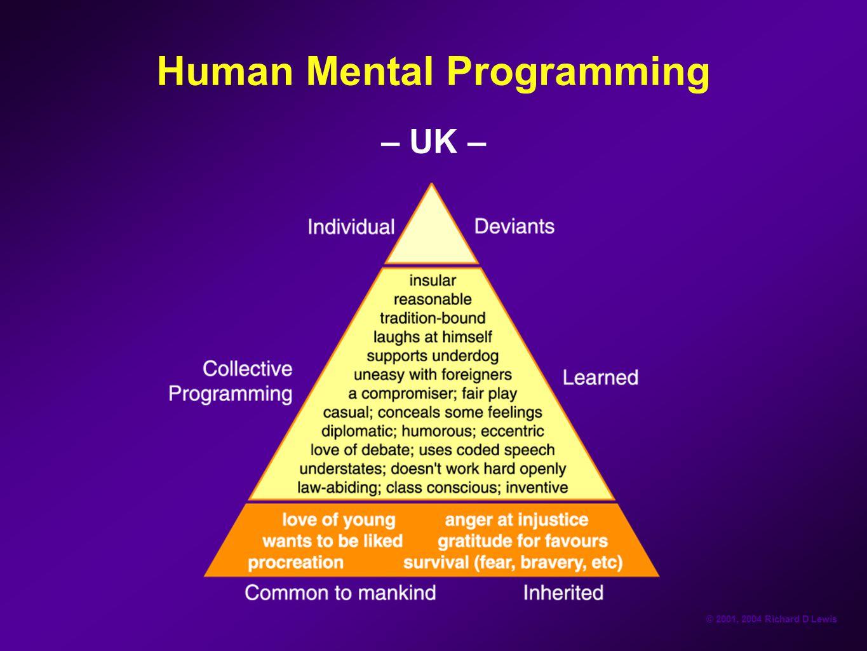 Human Mental Programming – UK –