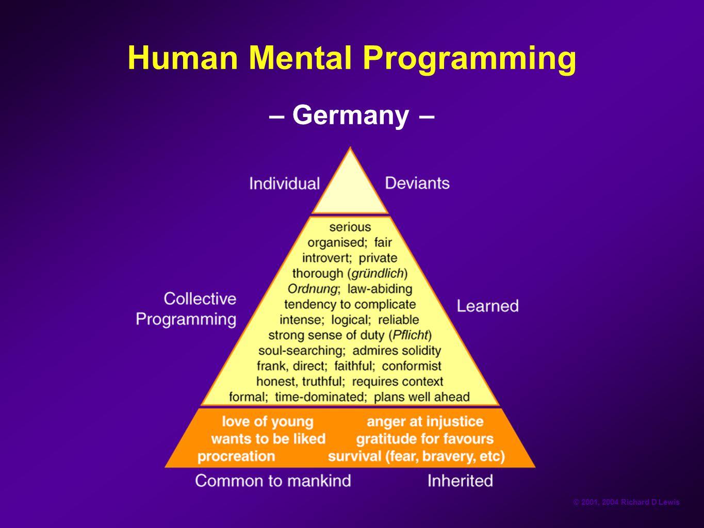 © 2001, 2004 Richard D Lewis Human Mental Programming – Germany –