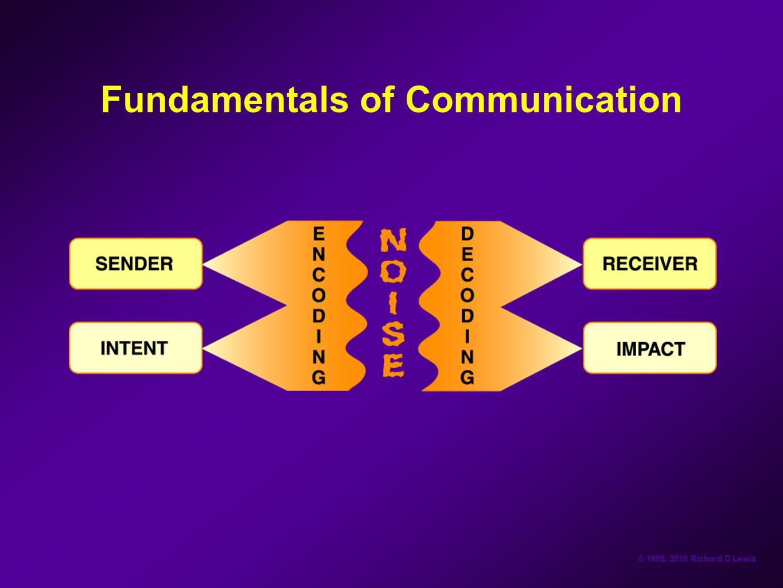© 1998, 2010 Richard D Lewis Fundamentals of Communication