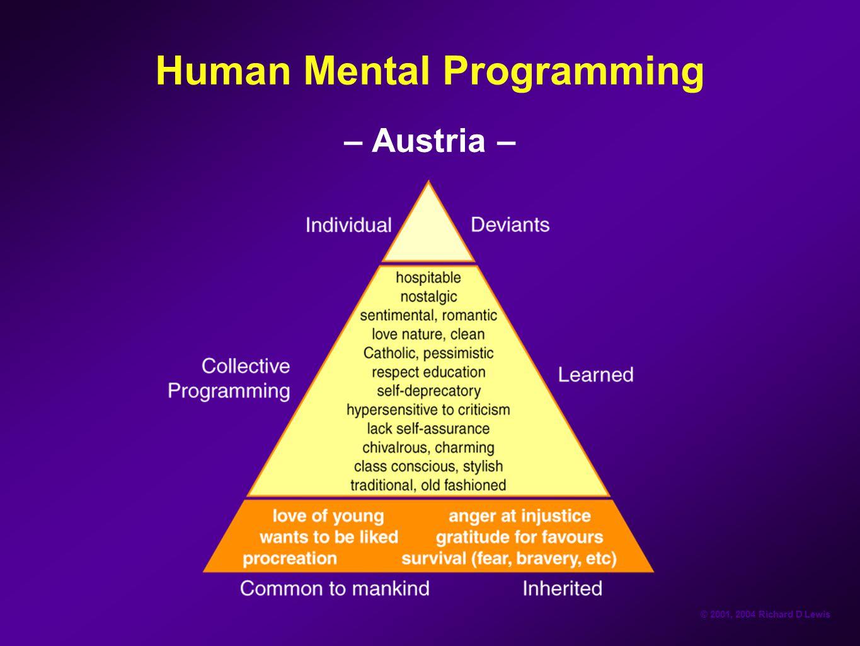 © 2001, 2004 Richard D Lewis Human Mental Programming – Austria –