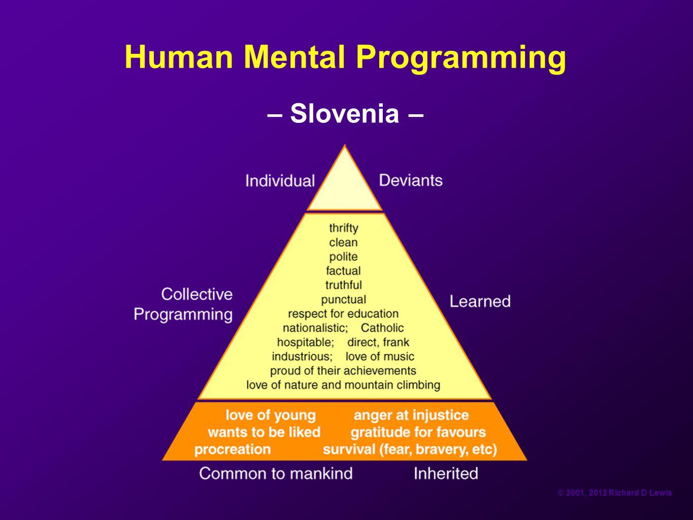 © 2001, 2012 Richard D Lewis Human Mental Programming – Slovenia –