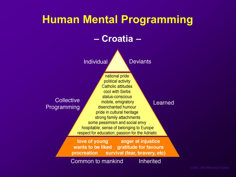 © 2001, 2012 Richard D Lewis Human Mental Programming – Croatia –