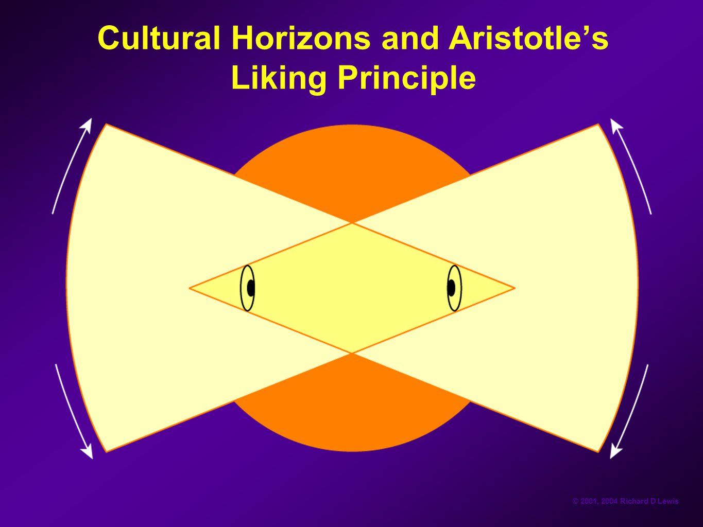 © 2001, 2004 Richard D Lewis Cultural Horizons and Aristotle's Liking Principle