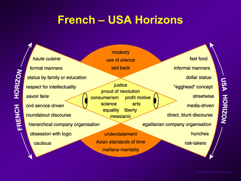 © 2001, 2004 Richard D Lewis French – USA Horizons