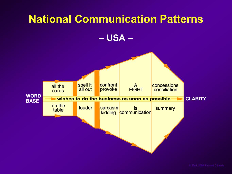 © 2001, 2004 Richard D Lewis National Communication Patterns – USA –