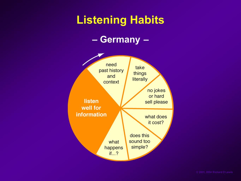 © 2001, 2004 Richard D Lewis Listening Habits – Germany –