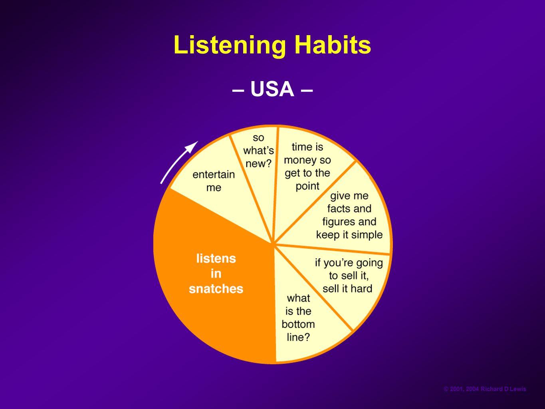 © 2001, 2004 Richard D Lewis Listening Habits – USA –