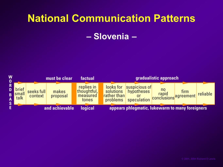 © 2001, 2004 Richard D Lewis National Communication Patterns – Slovenia –