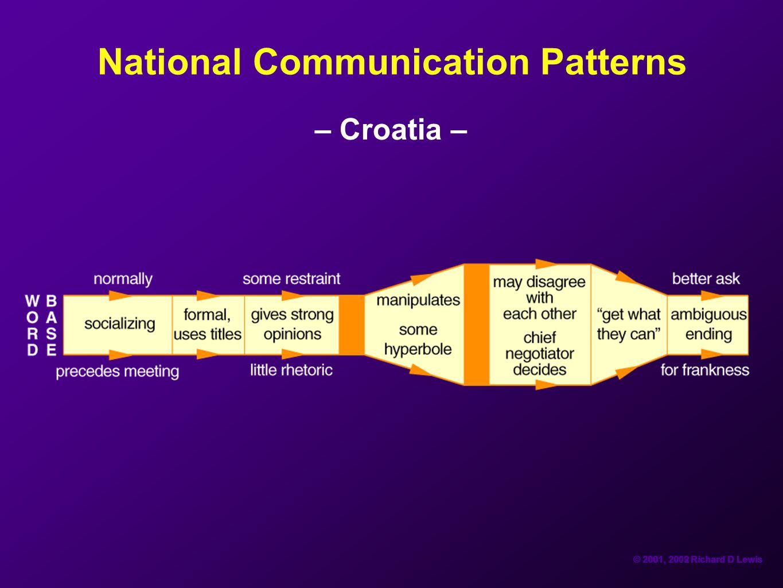 © 2001, 2012 Richard D Lewis© 2001, 2009 Richard D Lewis National Communication Patterns – Croatia –