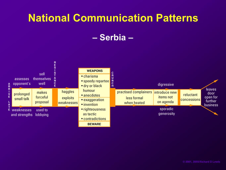 © 2001, 2012 Richard D Lewis© 2001, 2009 Richard D Lewis National Communication Patterns – Serbia –