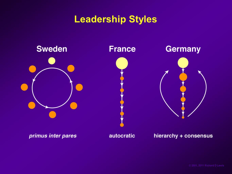 © 2001, 2011 Richard D Lewis Leadership Styles
