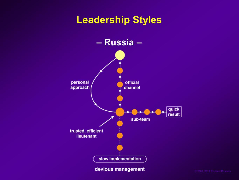 © 2001, 2011 Richard D Lewis Leadership Styles – Russia –