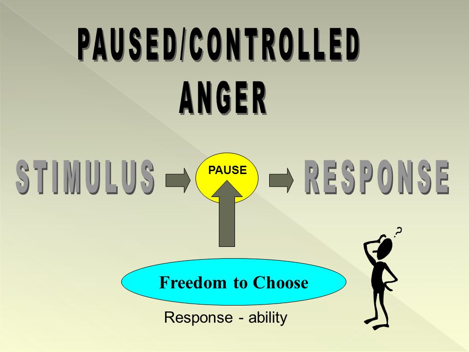 Freedom to Choose PAUSE Response - ability