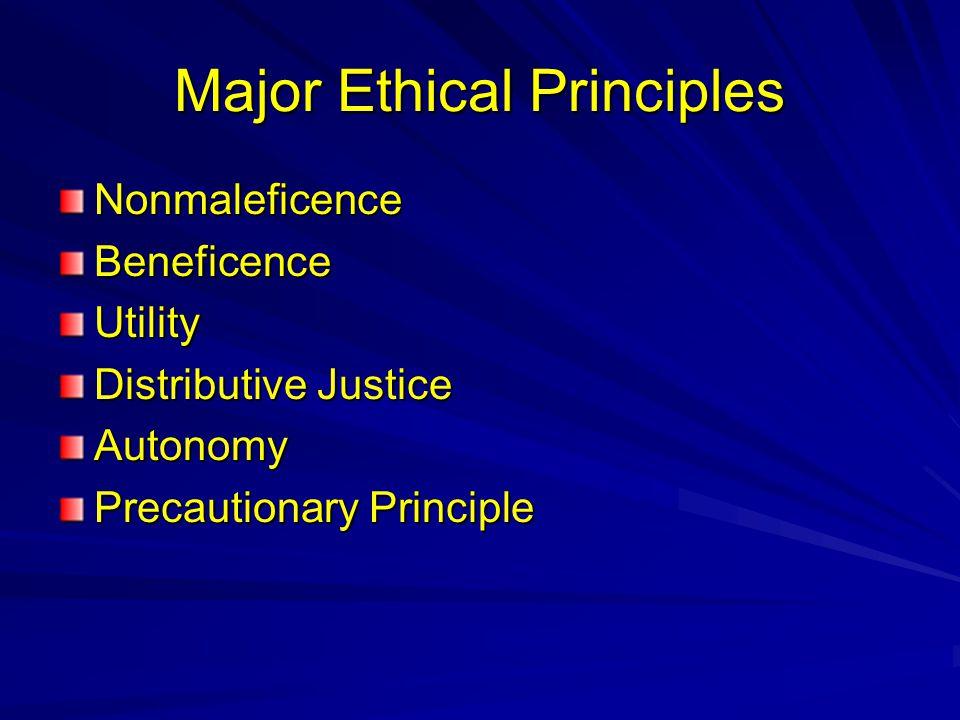 Major Ethical Principles NonmaleficenceBeneficenceUtility Distributive Justice Autonomy Precautionary Principle