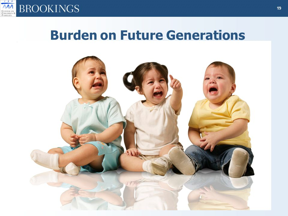 19 Burden on Future Generations