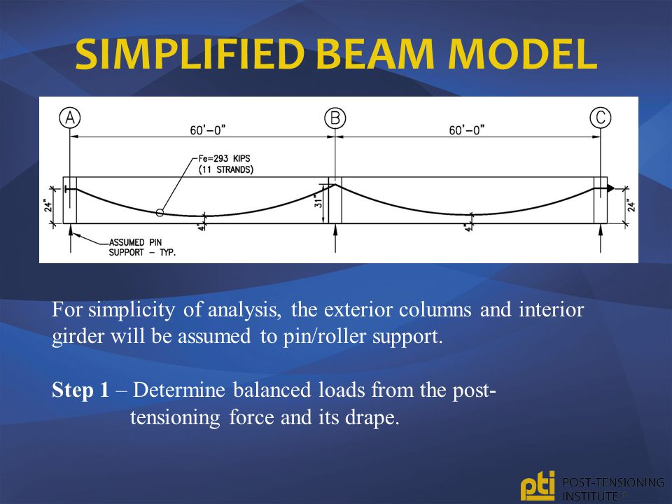 SIMPLIFIED BEAM MODEL For simplicity of analysis, the exterior columns and interior girder will be assumed to pin/roller support. Step 1 – Determine b