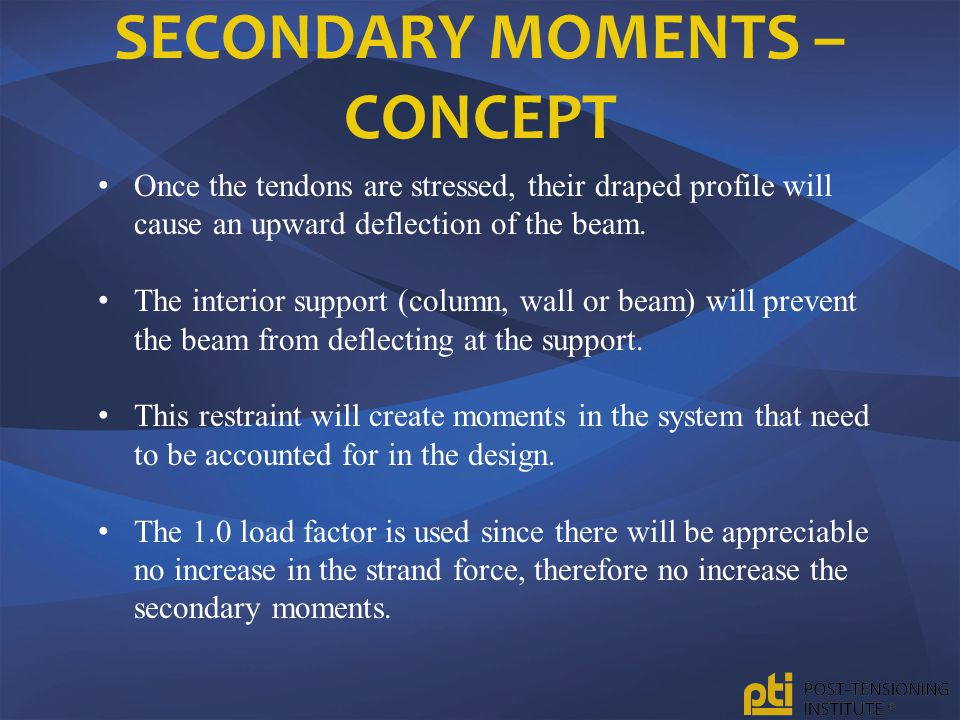 SECONDARY MOMENTS – CONCEPT Once the tendons are stressed, their draped profile will cause an upward deflection of the beam. The interior support (col