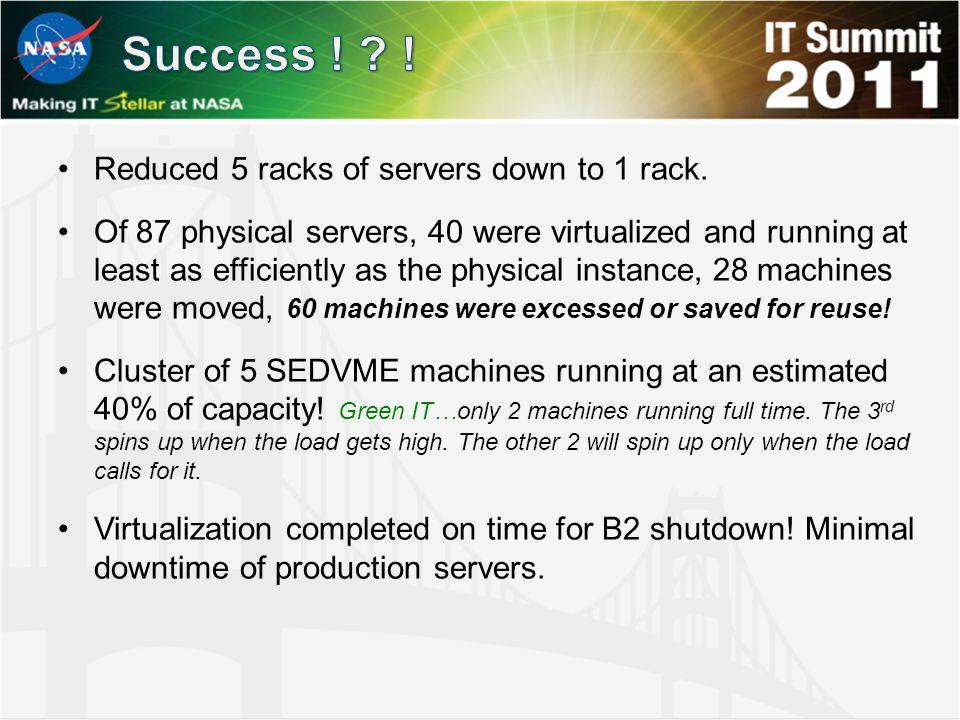 Reduced 5 racks of servers down to 1 rack.
