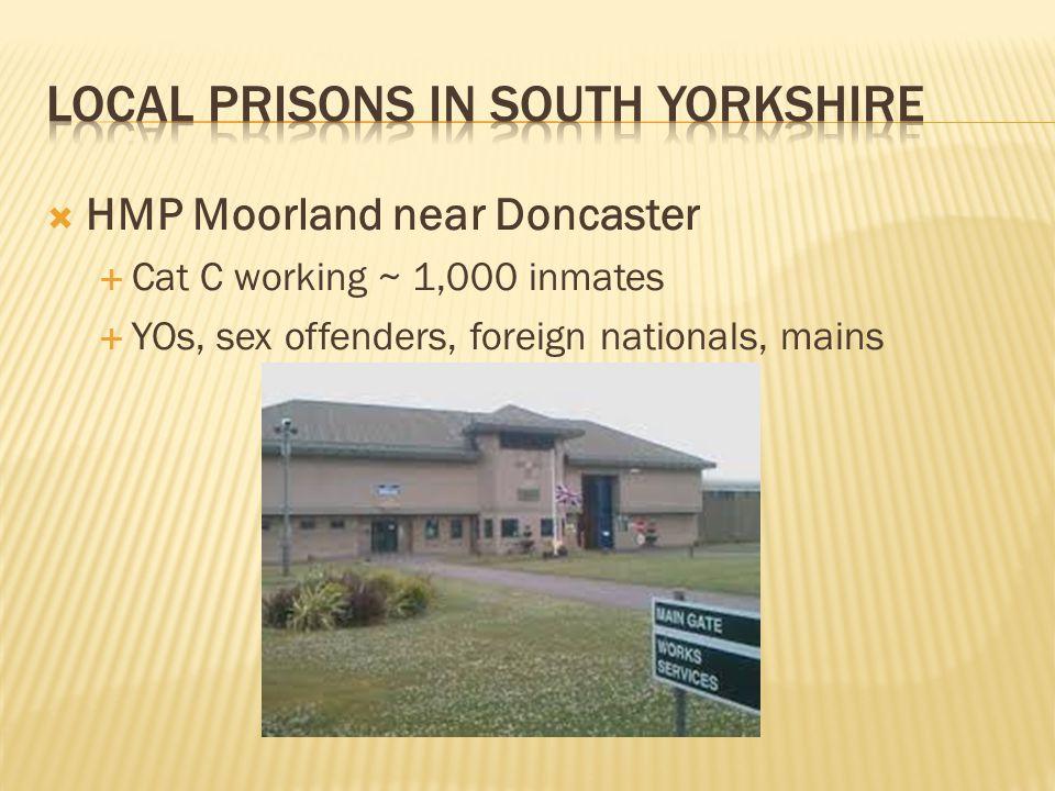  HMP Lindholme near Doncaster  Cat C working ~1,000 inmates  Young drug crime population  Best Prison Gym in the UK