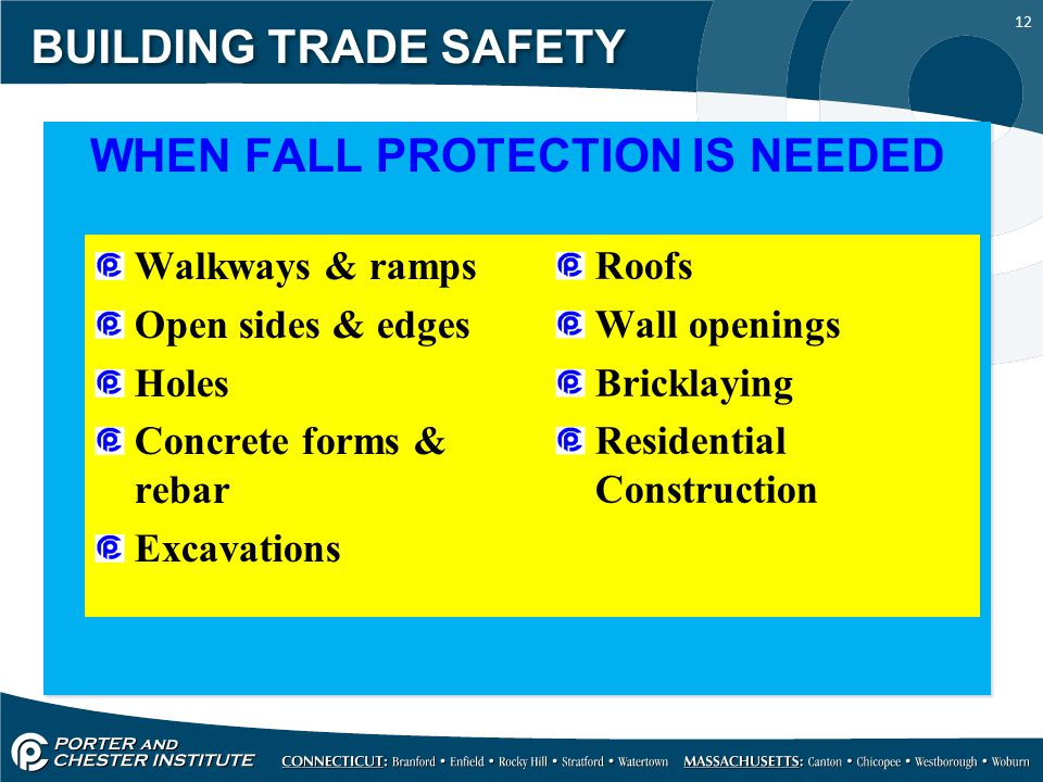 12 BUILDING TRADE SAFETY WHEN FALL PROTECTION IS NEEDED Walkways & ramps Open sides & edges Holes Concrete forms & rebar Excavations Roofs Wall openin