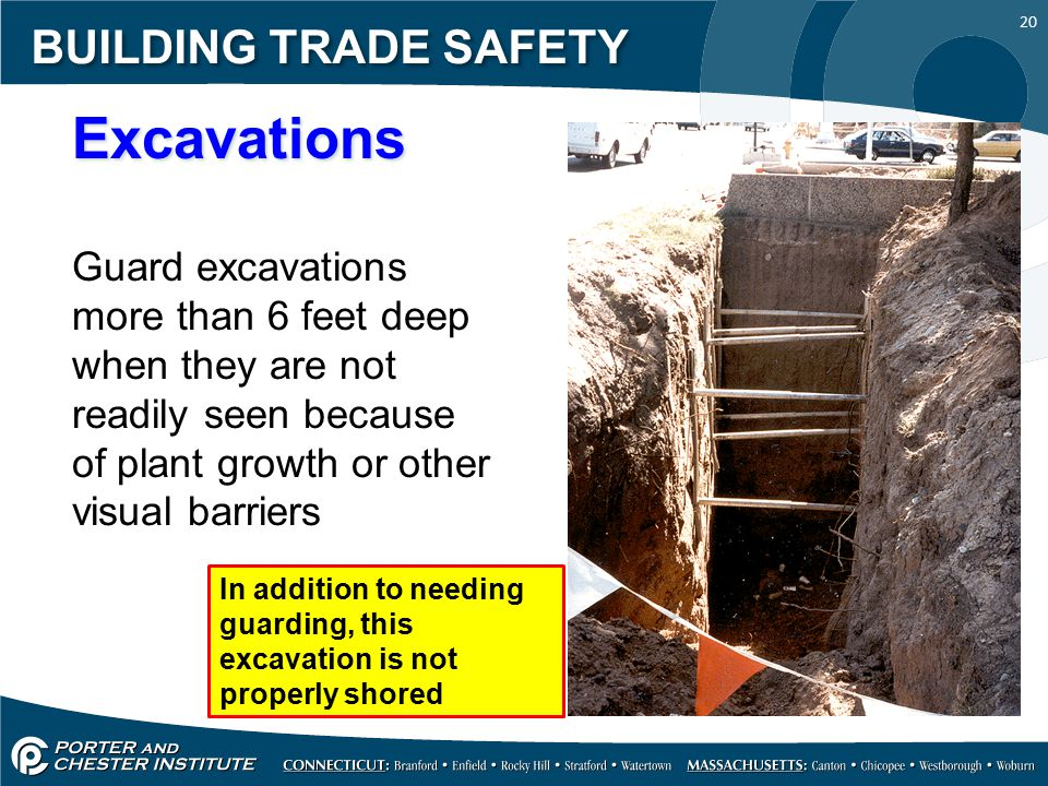 20 BUILDING TRADE SAFETY Excavations Guard excavations more than 6 feet deep when they are not readily seen because of plant growth or other visual ba