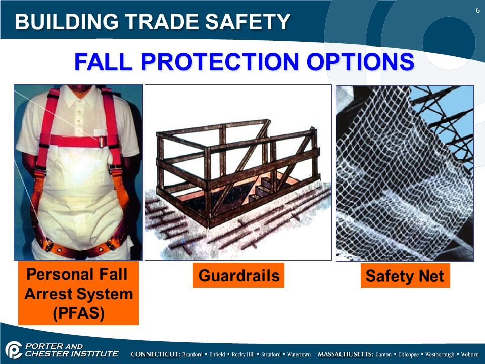 6 BUILDING TRADE SAFETY FALL PROTECTION OPTIONS Personal Fall Arrest System (PFAS) Guardrails Safety Net
