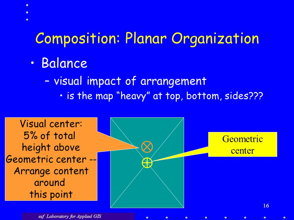 esf Laboratory for Applied GIS 16 Composition: Planar Organization Balance –visual impact of arrangement is the map heavy at top, bottom, sides .