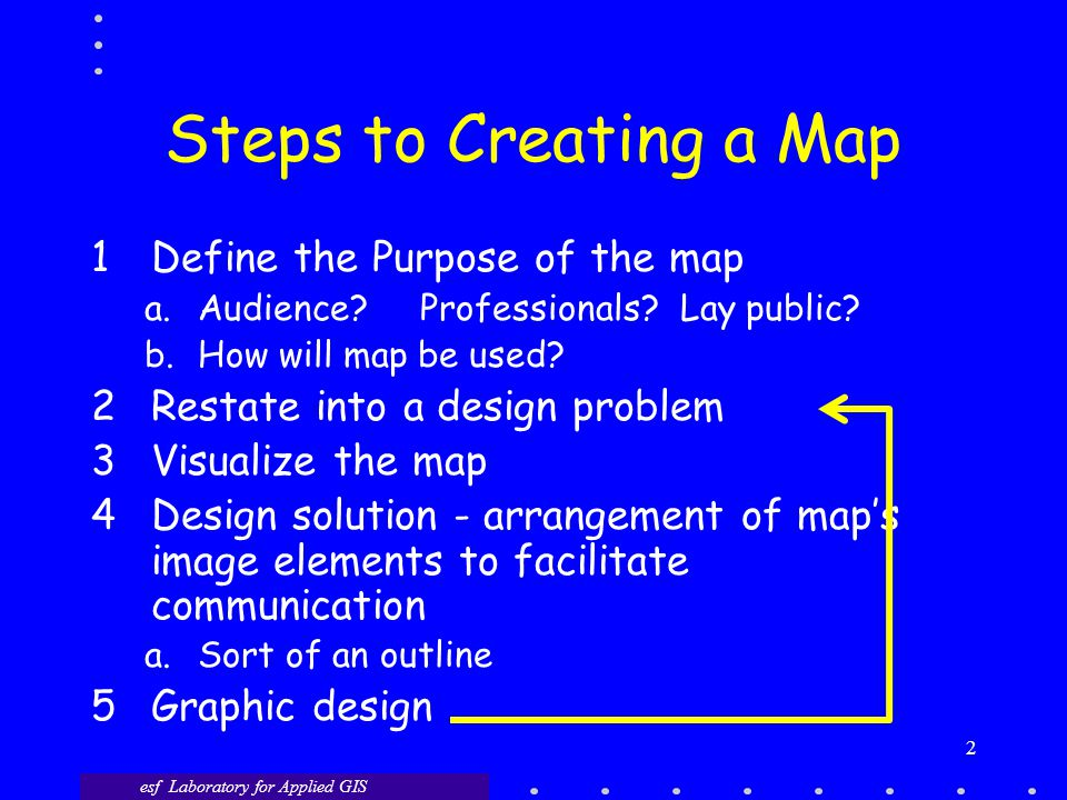 esf Laboratory for Applied GIS 2 Steps to Creating a Map 1Define the Purpose of the map a.Audience.