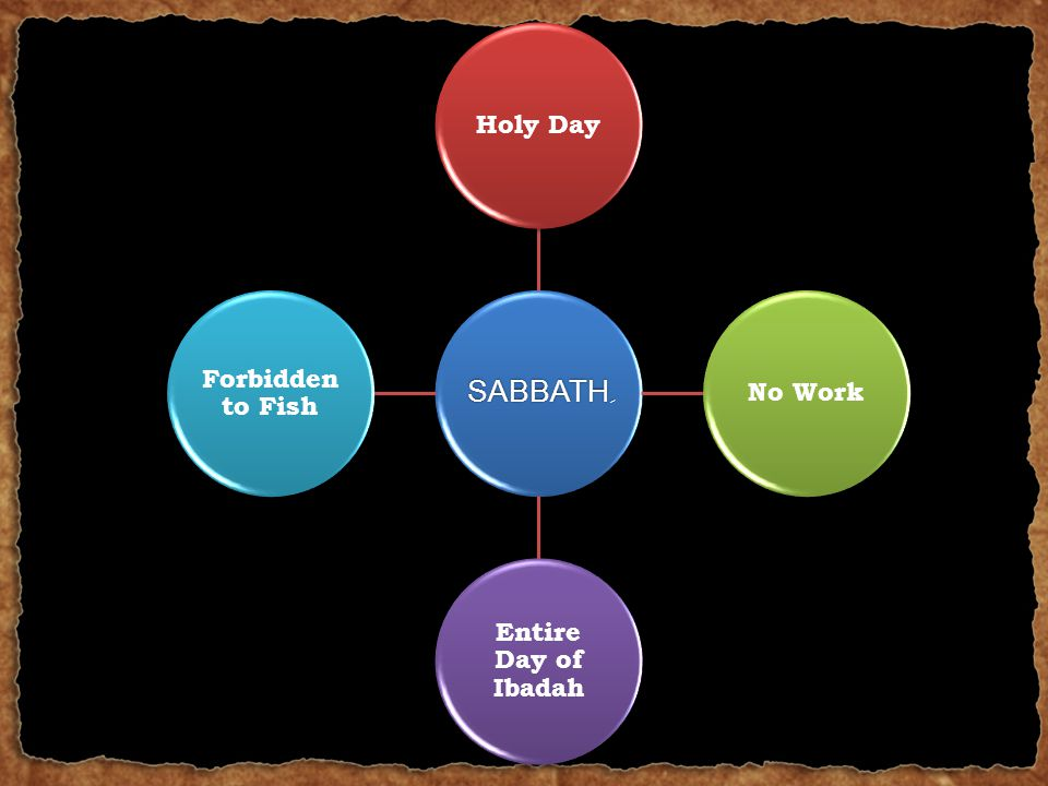 SABBATHِ Holy DayNo Work Entire Day of Ibadah Forbidden to Fish