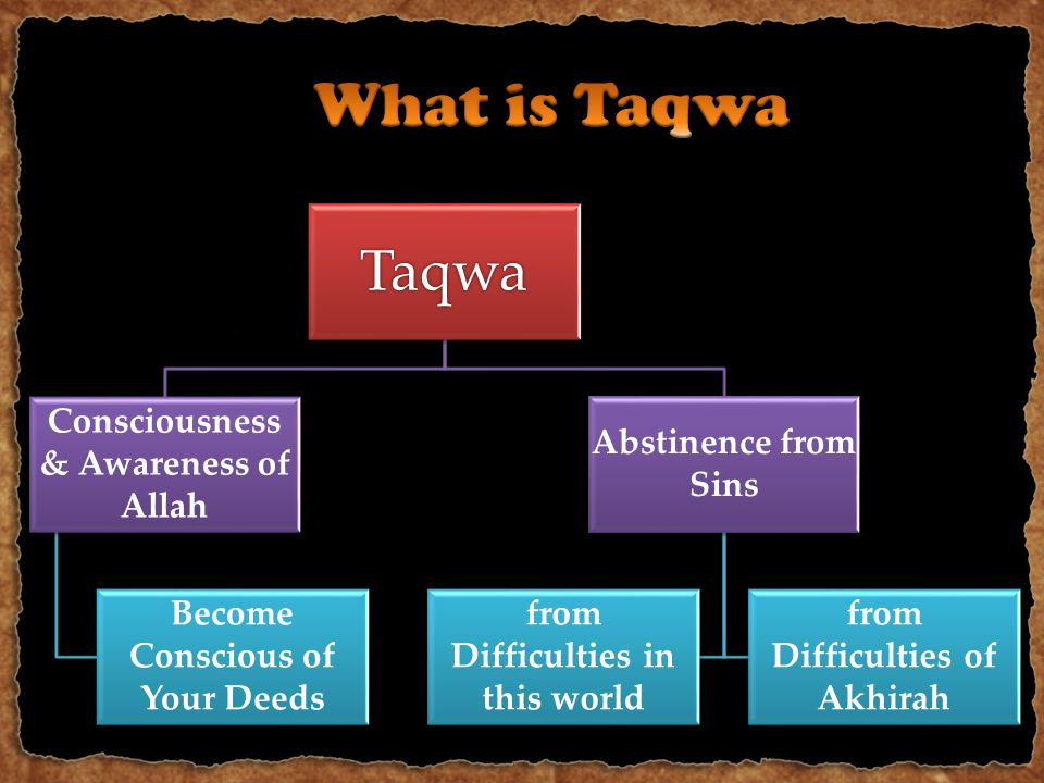 Taqwa Consciousness & Awareness of Allah Become Conscious of Your Deeds Abstinence from Sins from Difficulties in this world from Difficulties of Akhi
