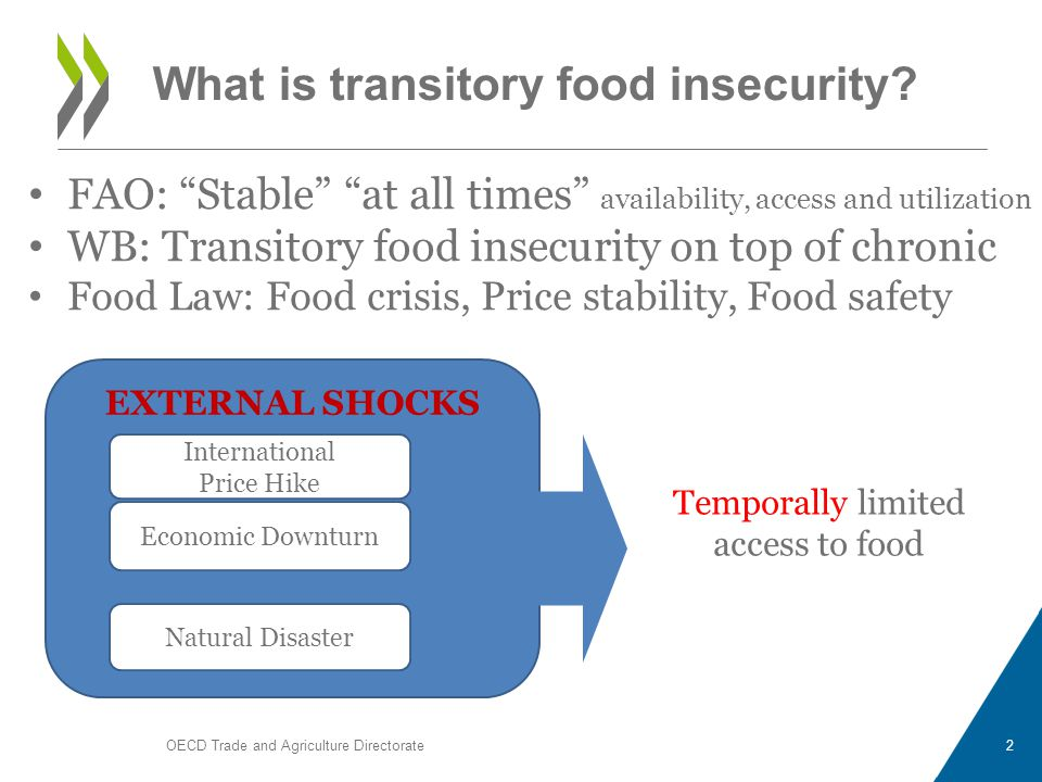 Food insecurity situation in Indonesia Source: Own c calculation from SUSENAS Survey