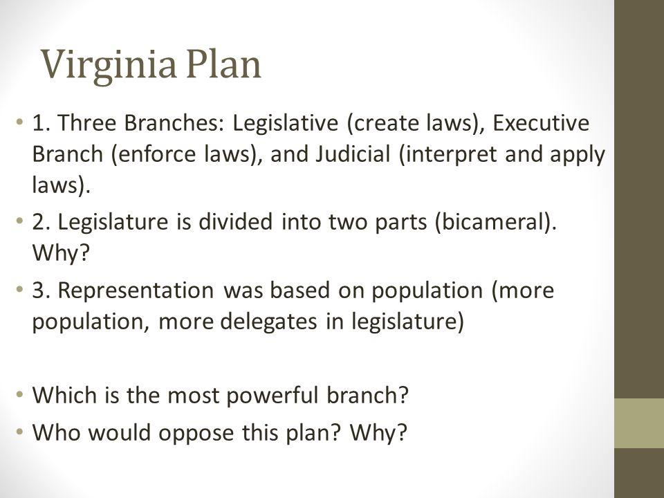 Virginia Plan 1.