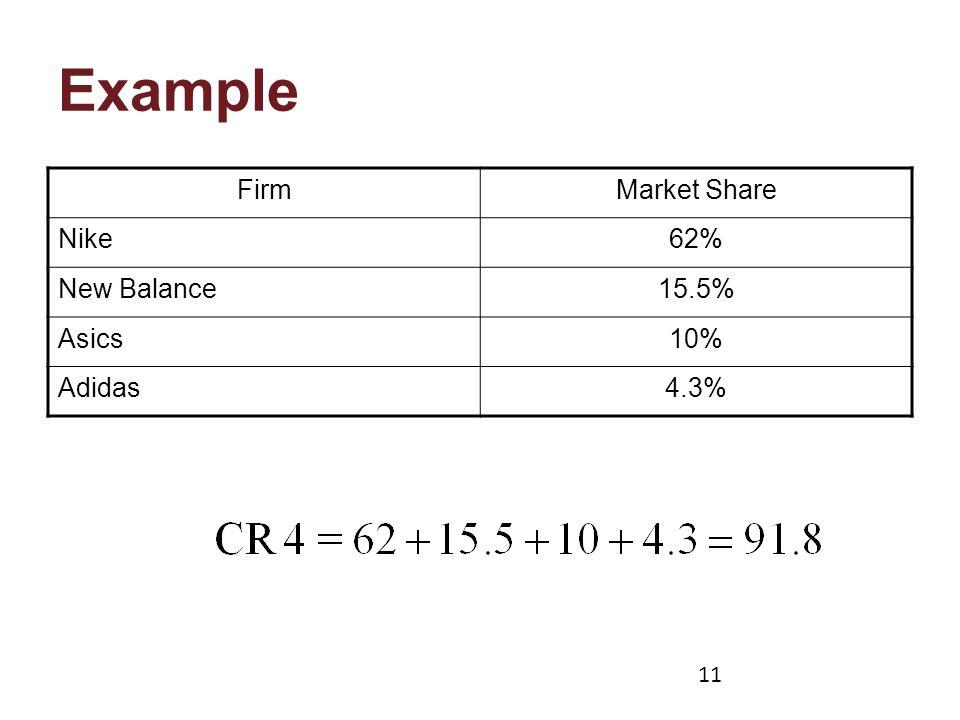 11 Example FirmMarket Share Nike62% New Balance15.5% Asics10% Adidas4.3%
