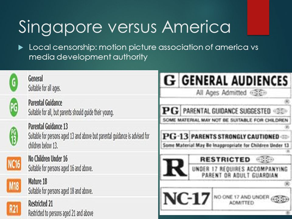 Singapore versus America  Local censorship: motion picture association of america vs media development authority