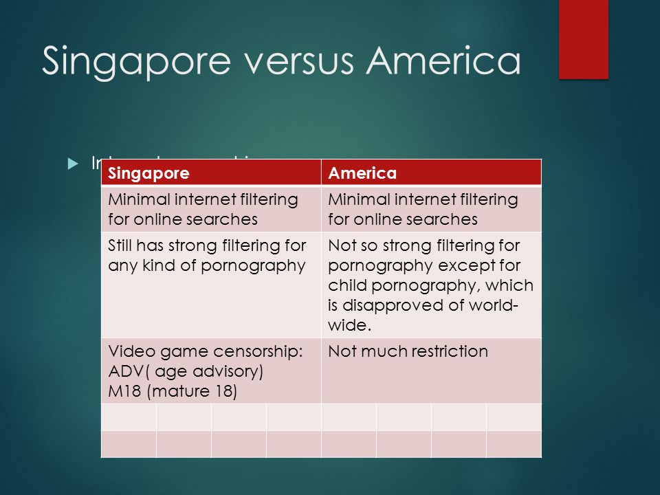 Singapore versus America  Internet censorship: SingaporeAmerica Minimal internet filtering for online searches Still has strong filtering for any kind of pornography Not so strong filtering for pornography except for child pornography, which is disapproved of world- wide.