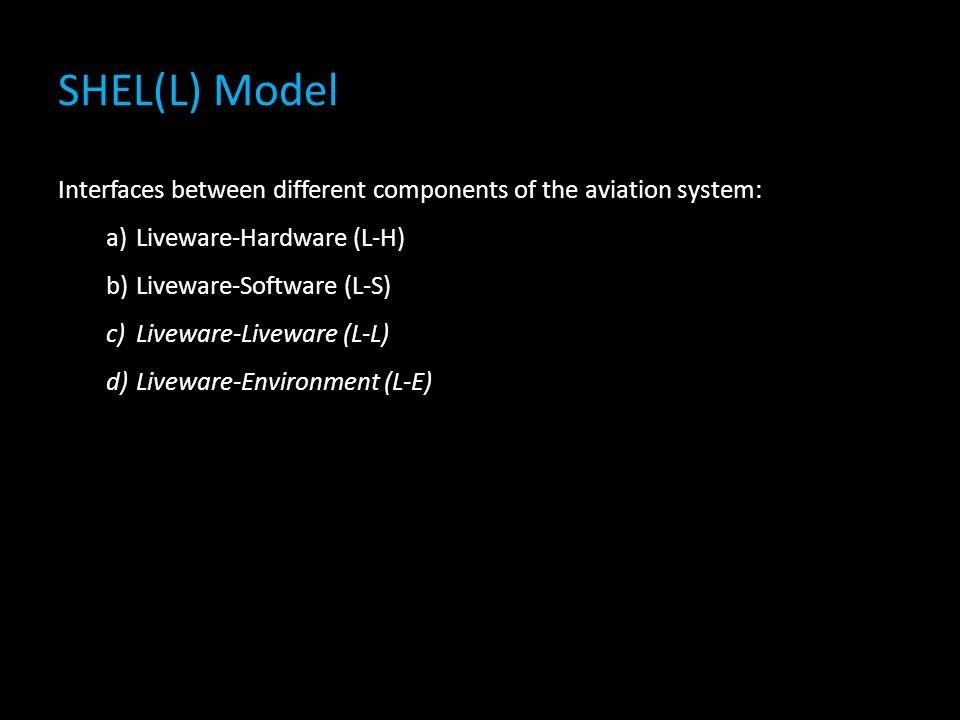 SHEL(L) Model Interfaces between different components of the aviation system: a)Liveware-Hardware (L-H) b)Liveware-Software (L-S) c)Liveware-Liveware (L-L) d)Liveware-Environment (L-E)