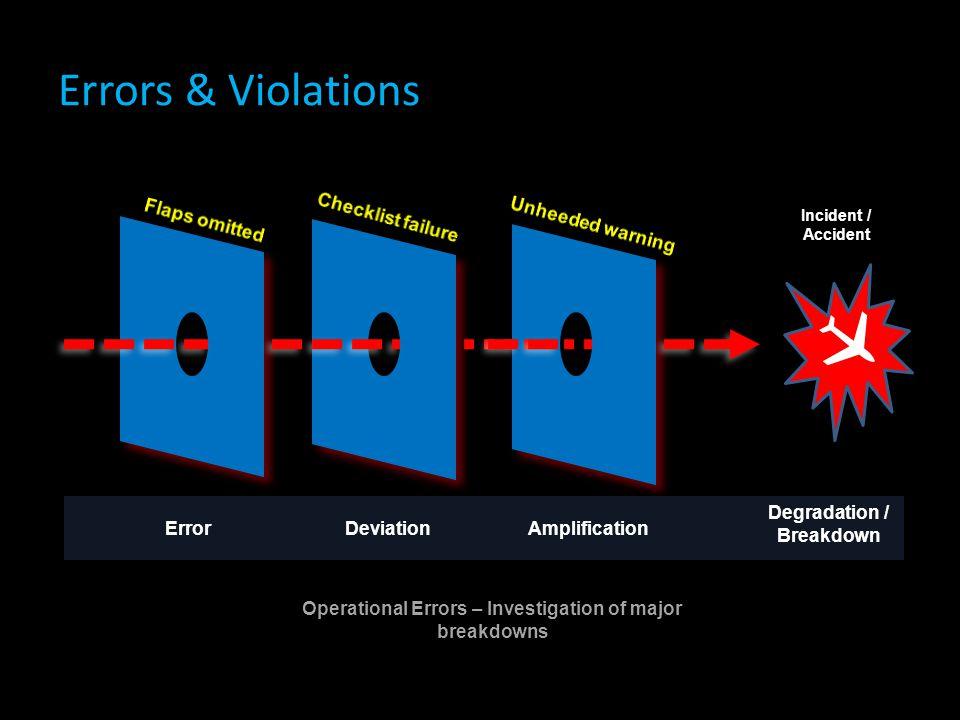 Errors & Violations  ErrorDeviationAmplification Degradation / Breakdown Incident / Accident Operational Errors – Investigation of major breakdowns