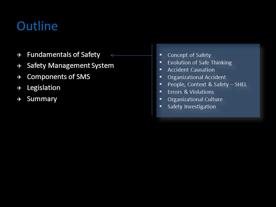 Outline  Fundamentals of Safety  Safety Management System  Components of SMS  Legislation  Summary  Concept of Safety  Evolution of Safe Thinking  Accident Causation  Organizational Accident  People, Context & Safety – SHEL  Errors & Violations  Organizational Culture  Safety Investigation  Concept of Safety  Evolution of Safe Thinking  Accident Causation  Organizational Accident  People, Context & Safety – SHEL  Errors & Violations  Organizational Culture  Safety Investigation