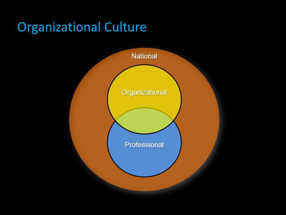 Organizational Culture National Organizational Professiona Professional