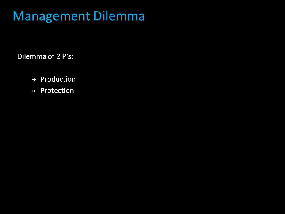 Dilemma of 2 P's:  Production  Protection Management Dilemma