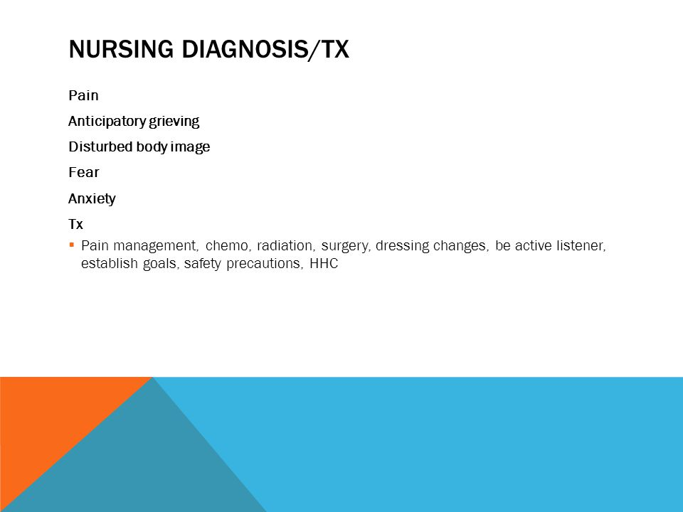 NURSING DIAGNOSIS/TX Pain Anticipatory grieving Disturbed body image Fear Anxiety Tx  Pain management, chemo, radiation, surgery, dressing changes, be active listener, establish goals, safety precautions, HHC