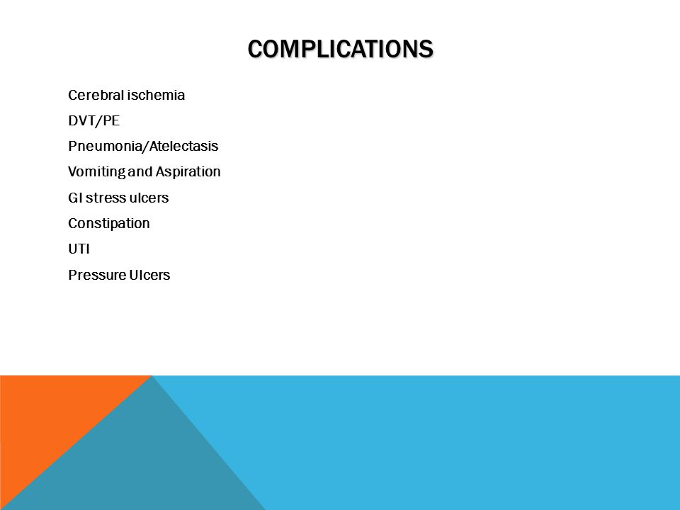 COMPLICATIONS Cerebral ischemia DVT/PE Pneumonia/Atelectasis Vomiting and Aspiration GI stress ulcers Constipation UTI Pressure Ulcers