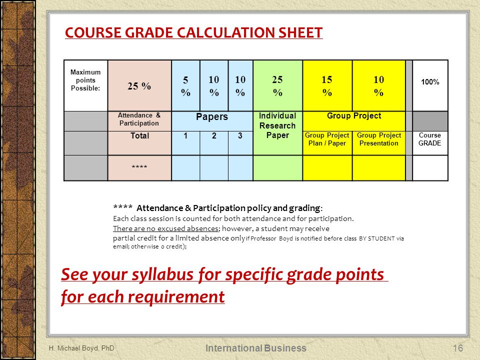 See your syllabus for specific grade points for each requirement **** Attendance & Participation policy and grading: Each class session is counted for both attendance and for participation.