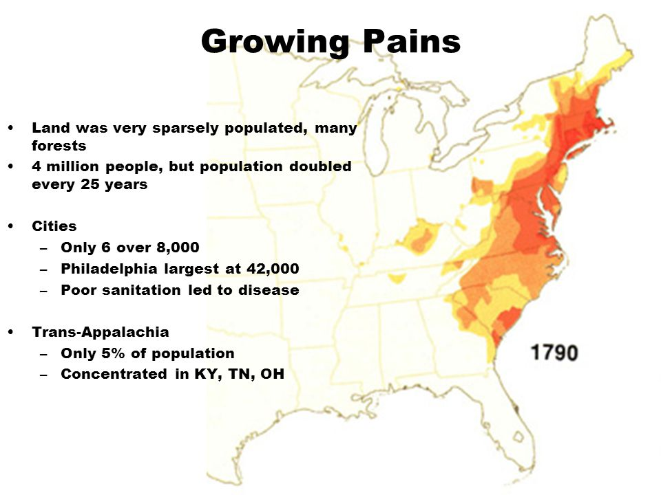 Growing Pains Land was very sparsely populated, many forests 4 million people, but population doubled every 25 years Cities –Only 6 over 8,000 –Philadelphia largest at 42,000 –Poor sanitation led to disease Trans-Appalachia –Only 5% of population –Concentrated in KY, TN, OH