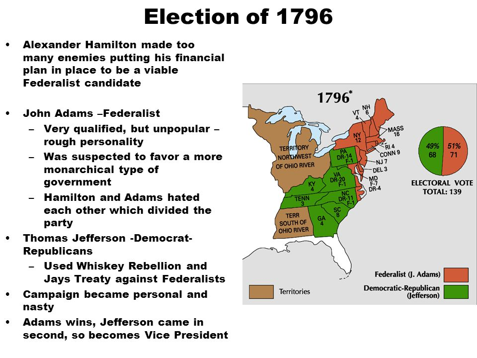 Election of 1796 Alexander Hamilton made too many enemies putting his financial plan in place to be a viable Federalist candidate John Adams –Federalist –Very qualified, but unpopular – rough personality –Was suspected to favor a more monarchical type of government –Hamilton and Adams hated each other which divided the party Thomas Jefferson -Democrat- Republicans –Used Whiskey Rebellion and Jays Treaty against Federalists Campaign became personal and nasty Adams wins, Jefferson came in second, so becomes Vice President