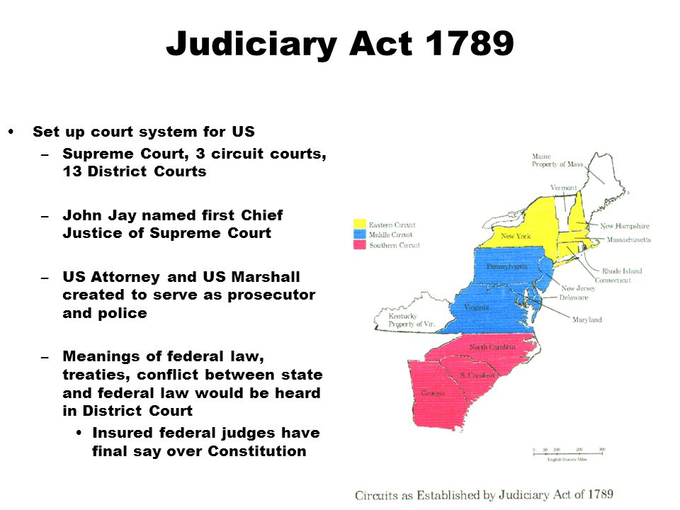 Judiciary Act 1789 Set up court system for US –Supreme Court, 3 circuit courts, 13 District Courts –John Jay named first Chief Justice of Supreme Court –US Attorney and US Marshall created to serve as prosecutor and police –Meanings of federal law, treaties, conflict between state and federal law would be heard in District Court Insured federal judges have final say over Constitution