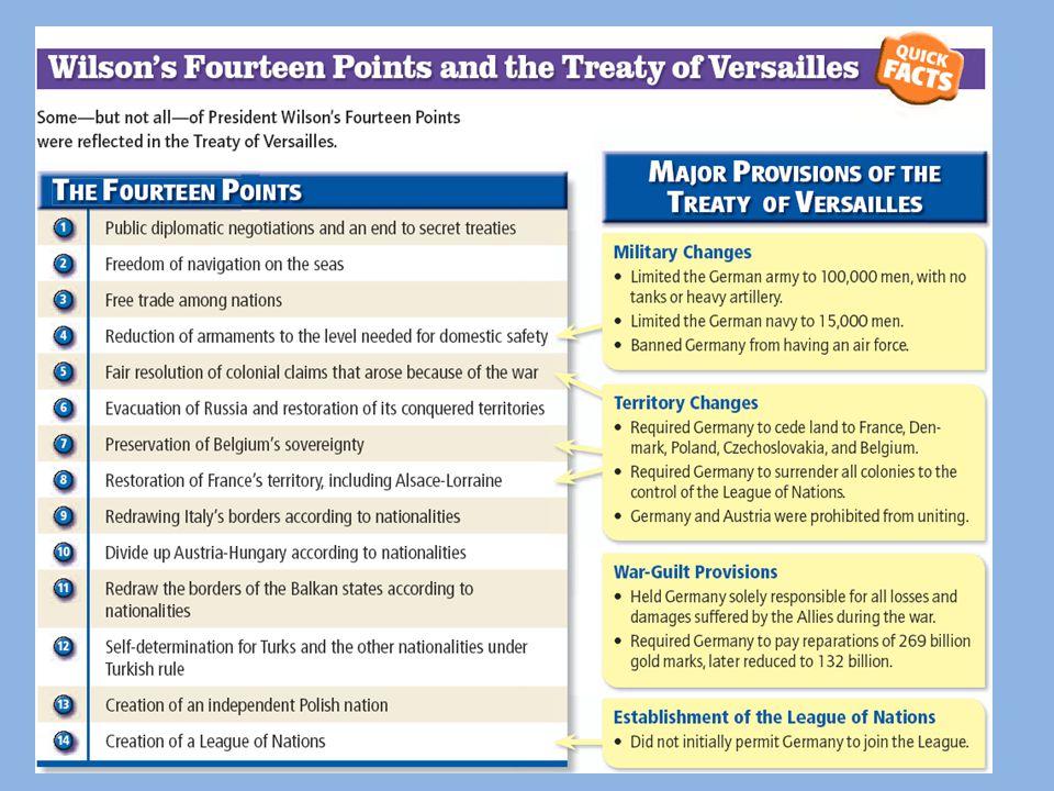 Wilson's 14 Points: 9 dealt w/ self determination & territorial disputes Causes of war Est.